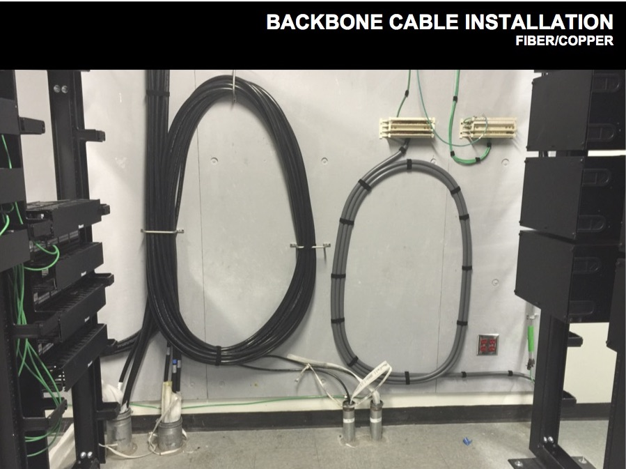 http://www.global1networks.com/wp-content/uploads/2017/08/BACKBONE-CABLE.jpg